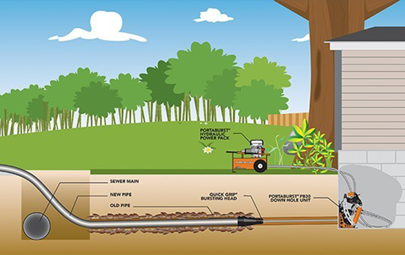 trenchless-lining
